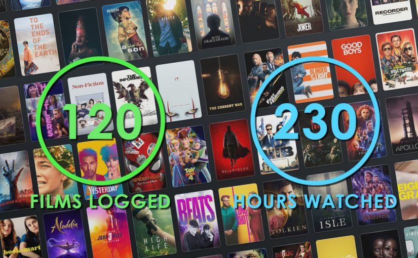 120 films at the cinema in 2019